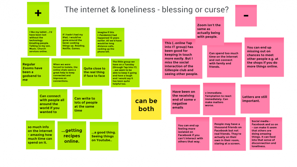 sticky note feedback on the internet and loneliness